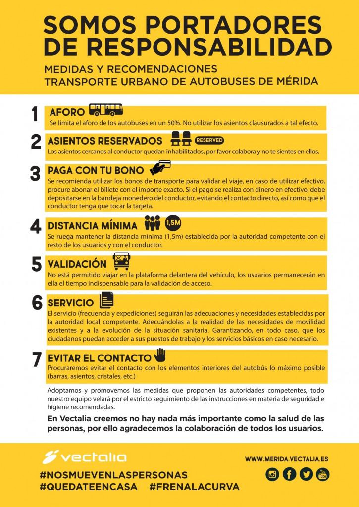 Mérida_Recomendaciones